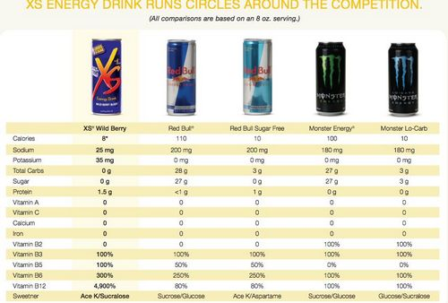 How Much Caffeine in Red Bull Should I Have?